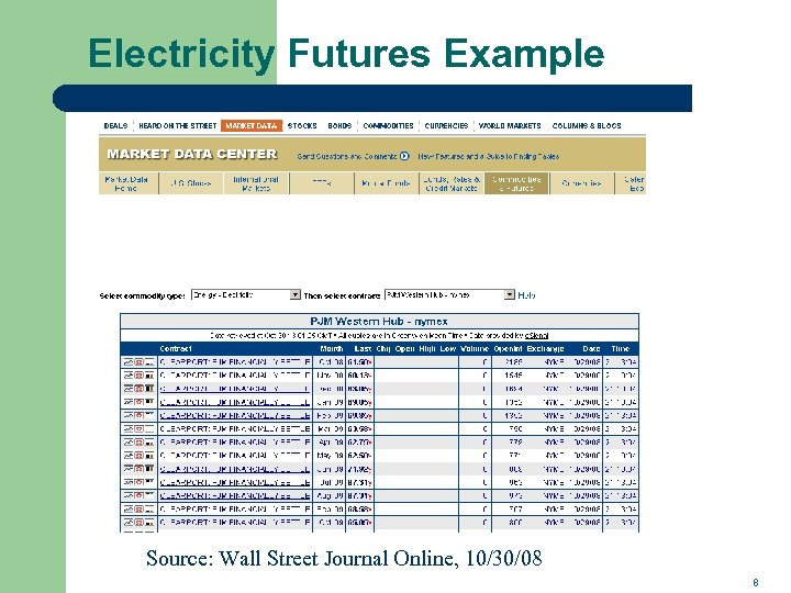 Electricity Futures Example Source: Wall Street Journal Online, 10/30/08 8