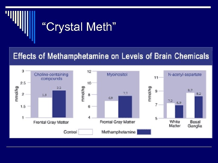"""Crystal Meth"""