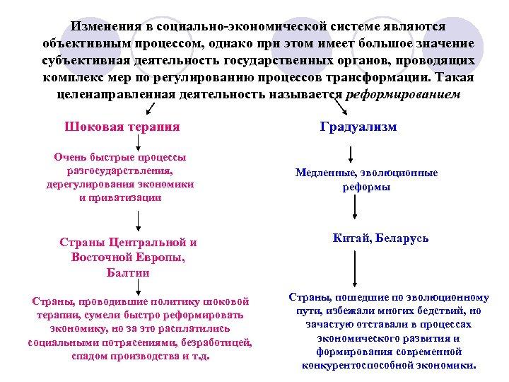 Изменения в социально-экономической системе являются объективным процессом, однако при этом имеет большое значение субъективная