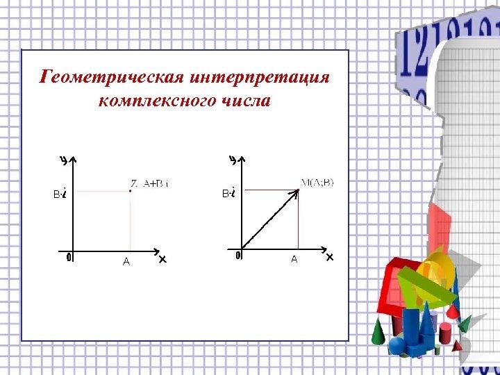 Геометрическая интерпретация комплексного числа