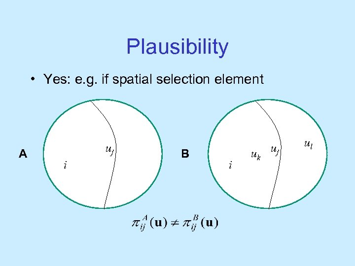 Plausibility • Yes: e. g. if spatial selection element A uj i B i