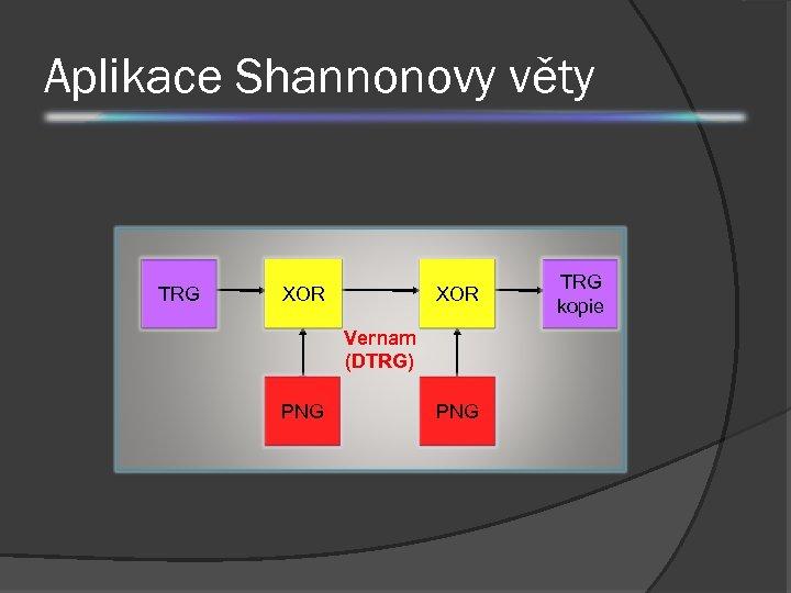 Aplikace Shannonovy věty N TRG CXOR Vernam (DTRG) K PNG TRG kopie N