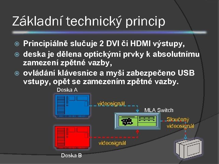 Základní technický princip Principiálně slučuje 2 DVI či HDMI výstupy, deska je dělena optickými