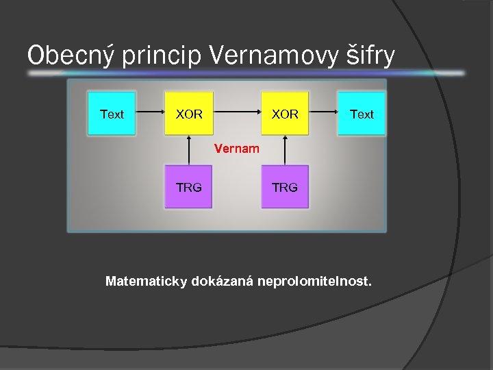 Obecný princip Vernamovy šifry N Text N CXOR N Text Vernam K TRG Matematicky