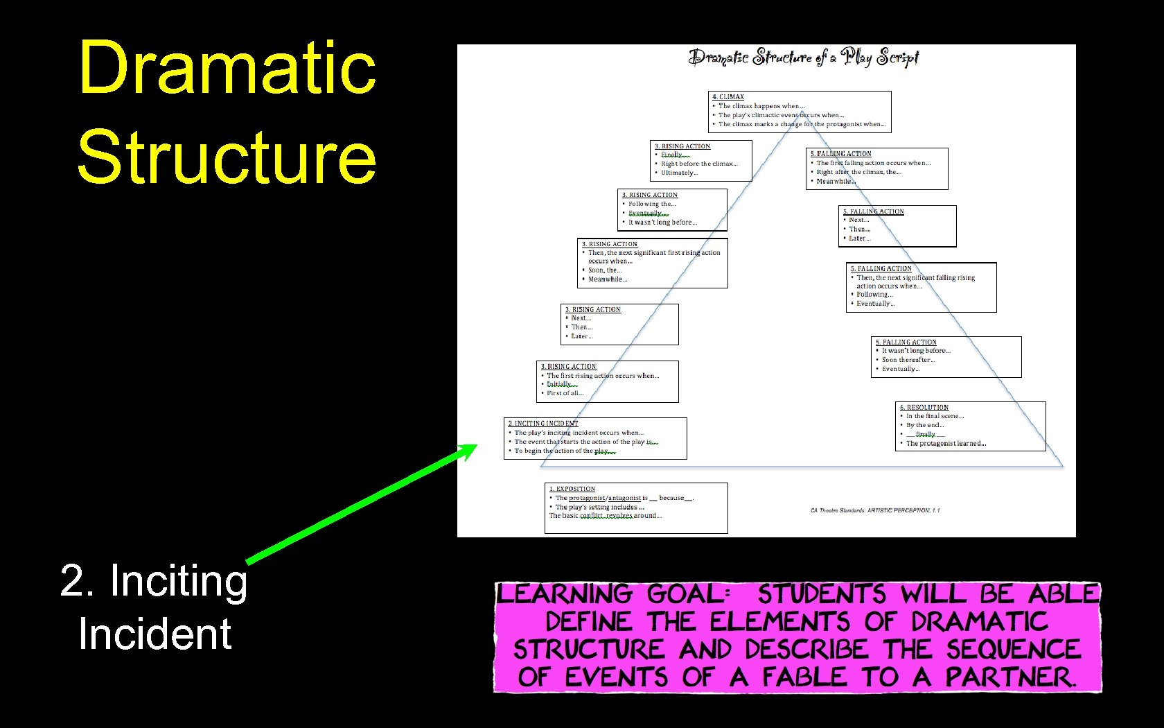 Dramatic Structure 2. Inciting Incident