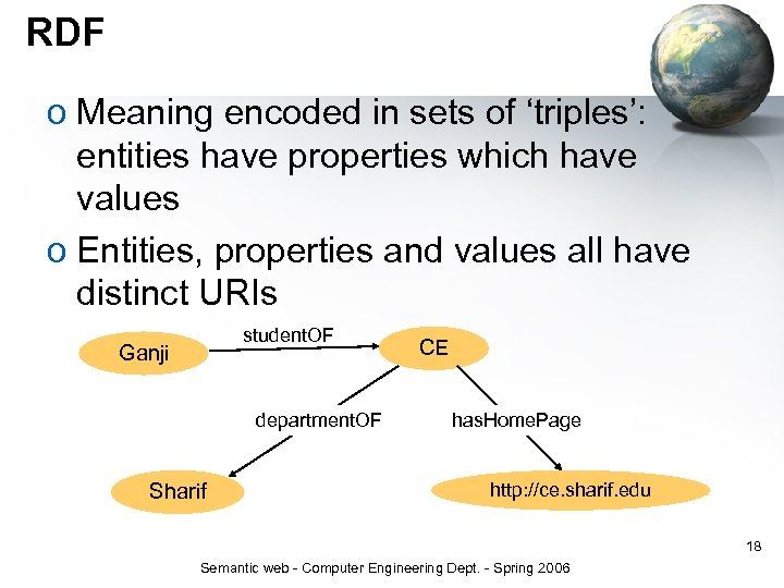 RDF o Meaning encoded in sets of 'triples': entities have properties which have values