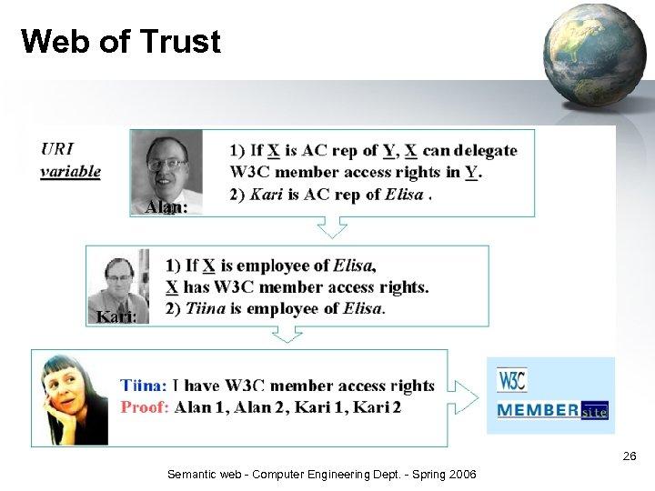 Web of Trust 26 Semantic web - Computer Engineering Dept. - Spring 2006