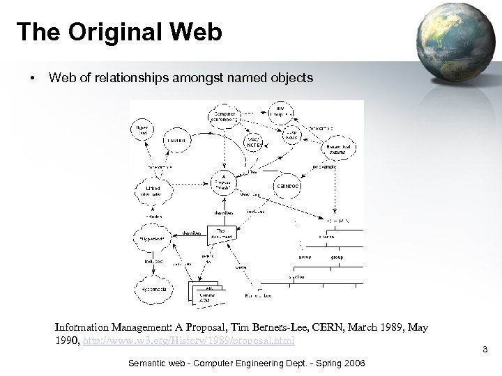 The Original Web • Web of relationships amongst named objects Information Management: A Proposal,
