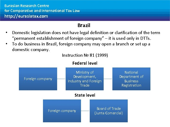 Eurasian Research Centre for Comparative and International Tax Law http: //eurasiatax. com Brazil •
