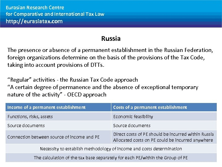 Eurasian Research Centre for Comparative and International Tax Law http: //eurasiatax. com Russia The