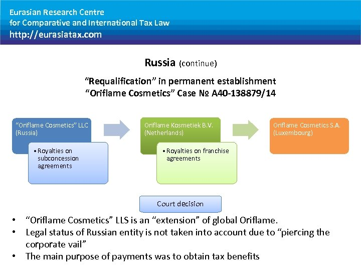 Eurasian Research Centre for Comparative and International Tax Law http: //eurasiatax. com Russia (continue)