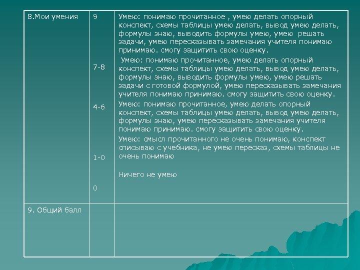 8. Мои умения 9 7 -8 4 -6 1 -0 Умею: понимаю прочитанное ,