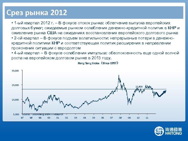 Срез рынка 2012 • 1 -ый квартал 2012 г. – В фокусе отскок рынка:
