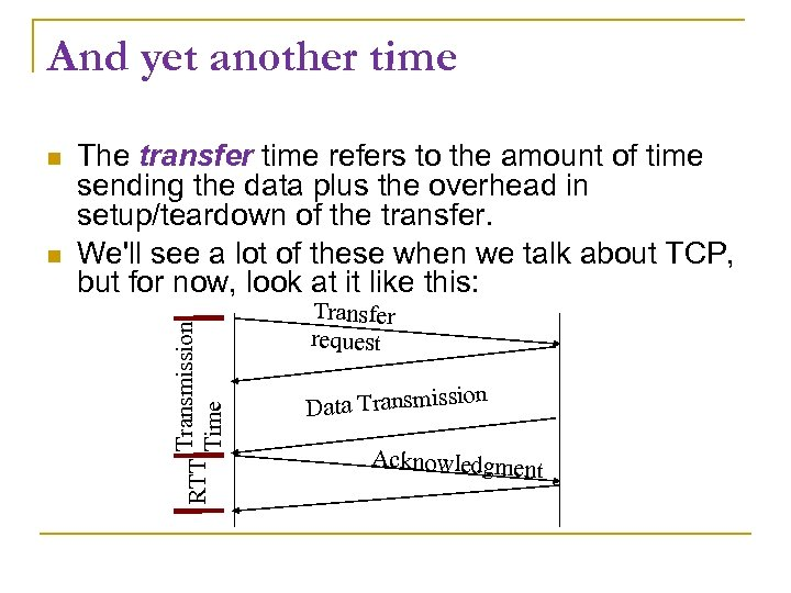 And yet another time Transmission Time The transfer time refers to the amount of