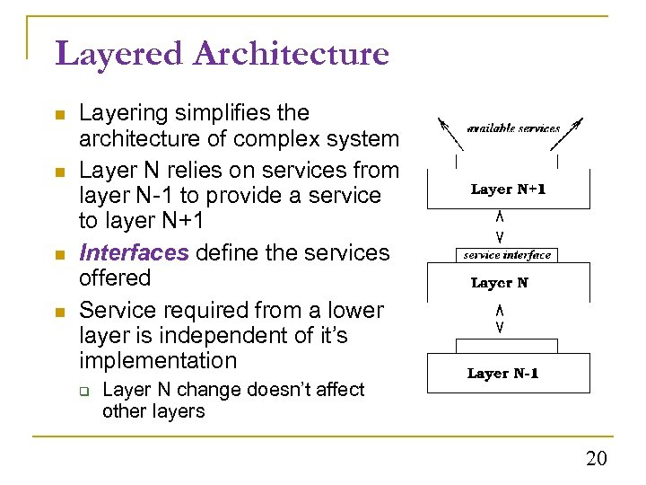 Layered Architecture Layering simplifies the architecture of complex system Layer N relies on services