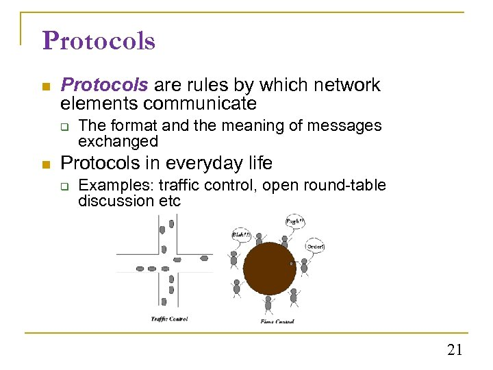Protocols are rules by which network elements communicate The format and the meaning of