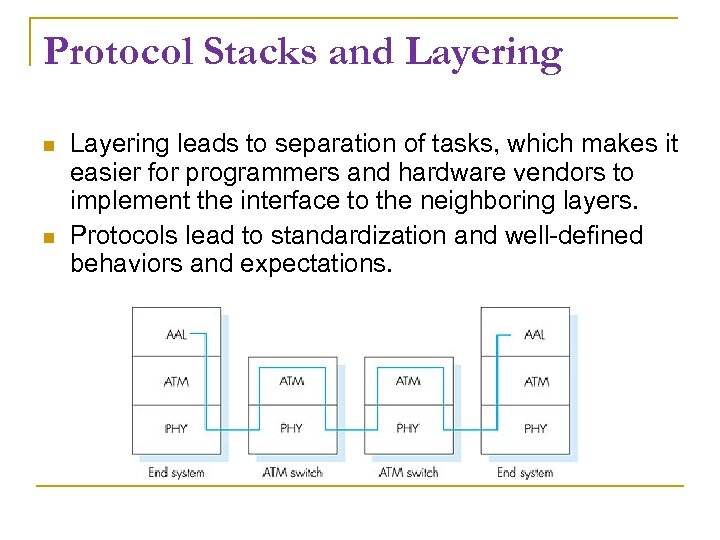 Protocol Stacks and Layering leads to separation of tasks, which makes it easier for