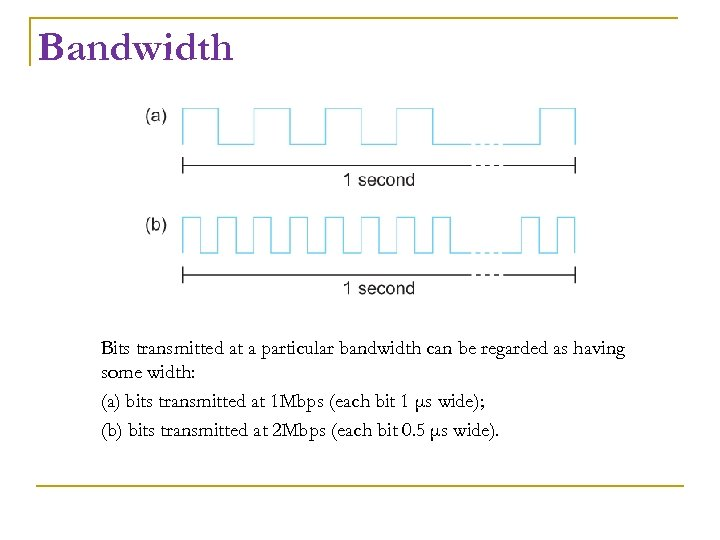 Bandwidth Bits transmitted at a particular bandwidth can be regarded as having some width: