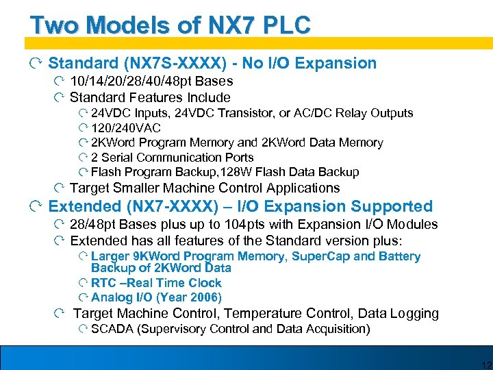 Two Models of NX 7 PLC Standard (NX 7 S-XXXX) - No I/O Expansion