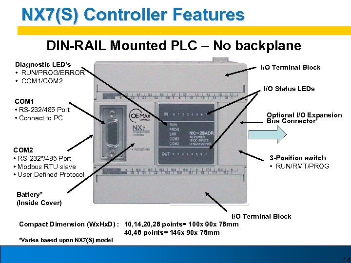 NX 7(S) Controller Features DIN-RAIL Mounted PLC – No backplane Diagnostic LED's • RUN/PROG/ERROR