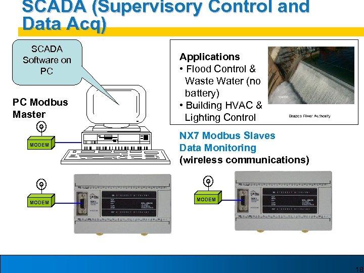 SCADA (Supervisory Control and Data Acq) SCADA Software on PC PC Modbus Master MODEM