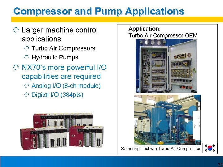 Compressor and Pump Applications Larger machine control applications Application: Turbo Air Compressor OEM Turbo