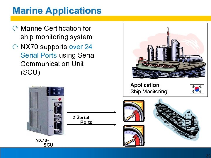 Marine Applications Marine Certification for ship monitoring system NX 70 supports over 24 Serial