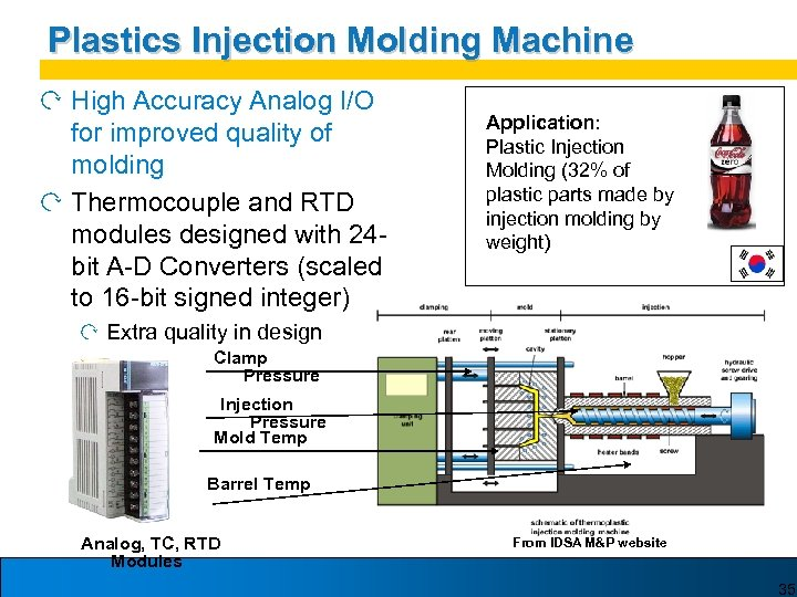Plastics Injection Molding Machine High Accuracy Analog I/O for improved quality of molding Thermocouple