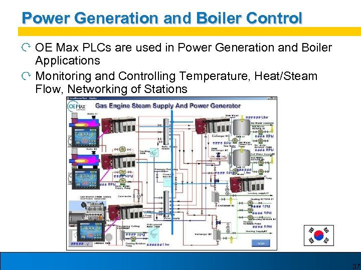 Power Generation and Boiler Control OE Max PLCs are used in Power Generation and