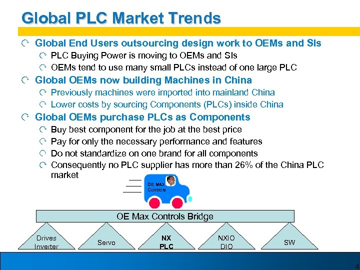 Global PLC Market Trends Global End Users outsourcing design work to OEMs and SIs