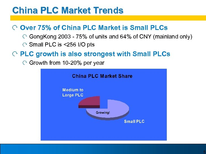 China PLC Market Trends Over 75% of China PLC Market is Small PLCs Gong.