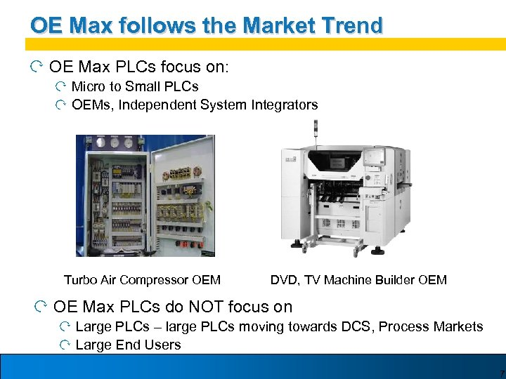 OE Max follows the Market Trend OE Max PLCs focus on: Micro to Small