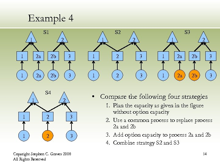 Example 4 S 1 S 2 1 S 3 2 1 2 a 2