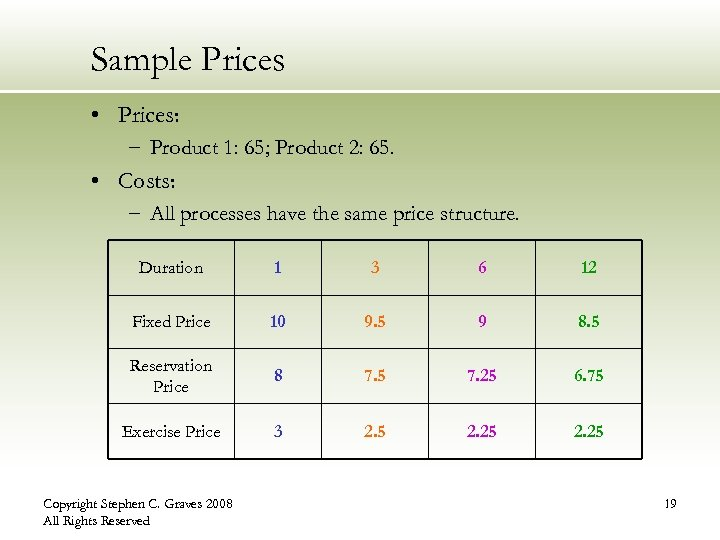Sample Prices • Prices: − Product 1: 65; Product 2: 65. • Costs: −