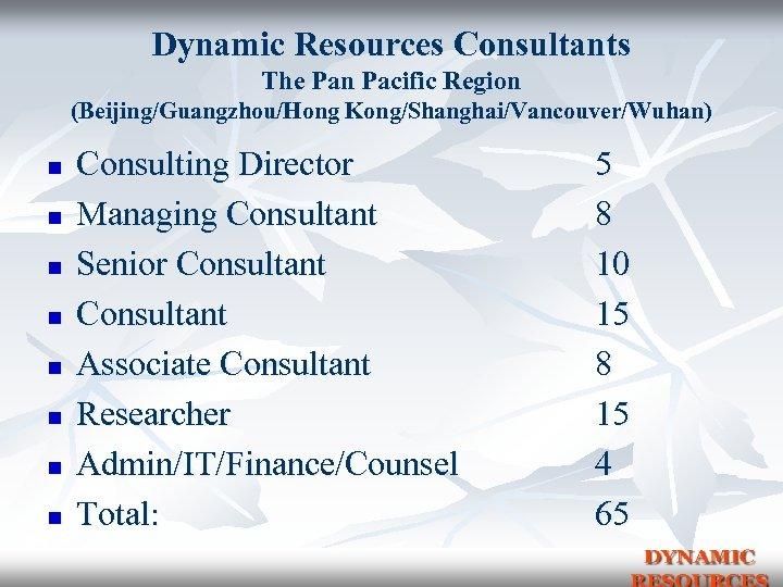 Dynamic Resources Consultants The Pan Pacific Region (Beijing/Guangzhou/Hong Kong/Shanghai/Vancouver/Wuhan) n n n n Consulting