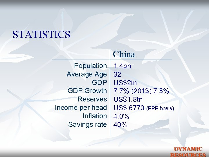STATISTICS China Population Average Age GDP Growth Reserves Income per head Inflation Savings rate