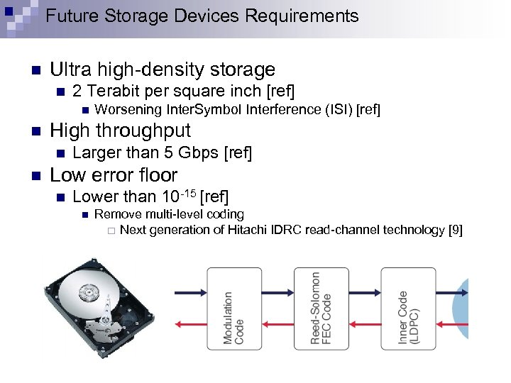 Future Storage Devices Requirements n Ultra high-density storage n 2 Terabit per square inch