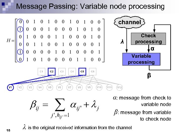 Message Passing: Variable node processing α: message from check to variable node β: message