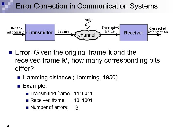 Error Correction in Communication Systems noise Binary information Transmitter n channel Receiver Corrected information