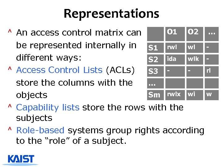 Representations O 1 O 2 … ^ An access control matrix can be represented
