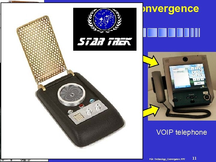 Telephone Convergence Technology Convergence VOIP telephone File: Technology_Convergence. . PPT 11