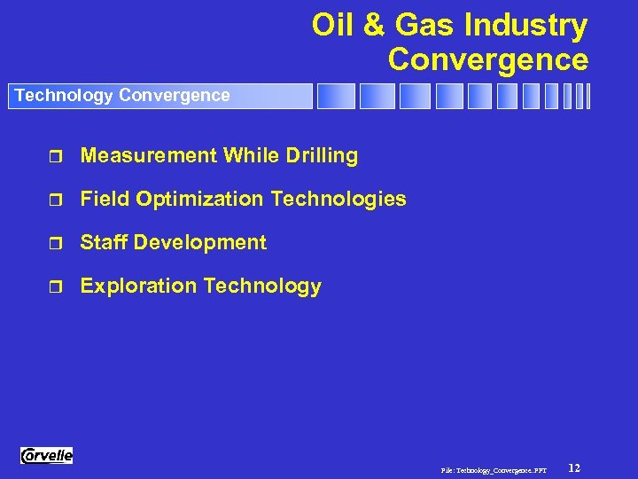 Oil & Gas Industry Convergence Technology Convergence r Measurement While Drilling r Field Optimization