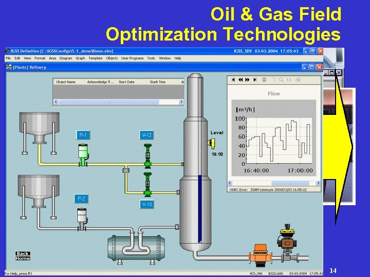 Oil & Gas Field Optimization Technologies Technology Convergence r Low-cost data acquisition at wells