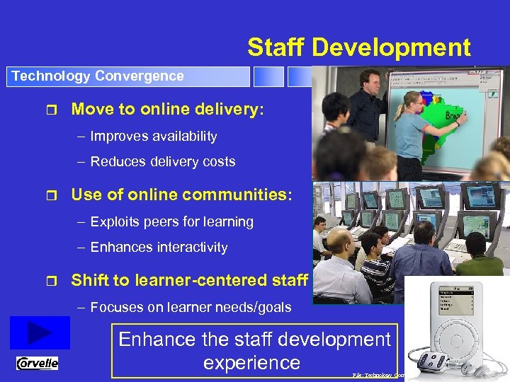Staff Development Technology Convergence r Move to online delivery: – Improves availability – Reduces
