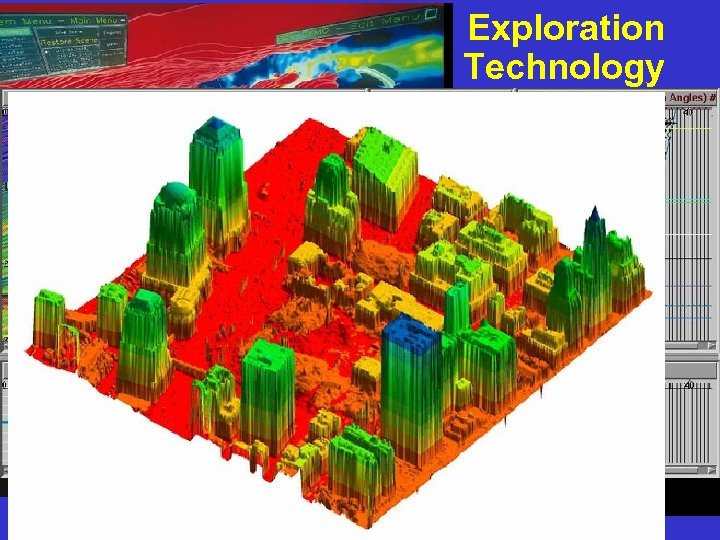 Exploration Technology Convergence r Seismic processing & interpretation r Reservoir modeling r Li. DAR