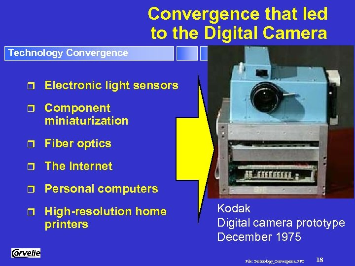 Convergence that led to the Digital Camera Technology Convergence r Electronic light sensors r