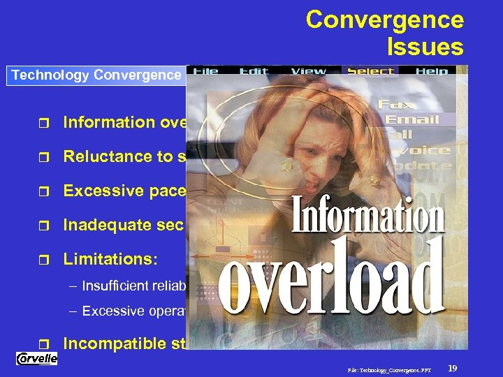 Convergence Issues Technology Convergence r Information overload for staff r Reluctance to share information