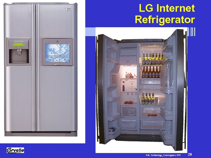 LG Internet Refrigerator Technology Convergence r Shows television r Plays music r Surfs the