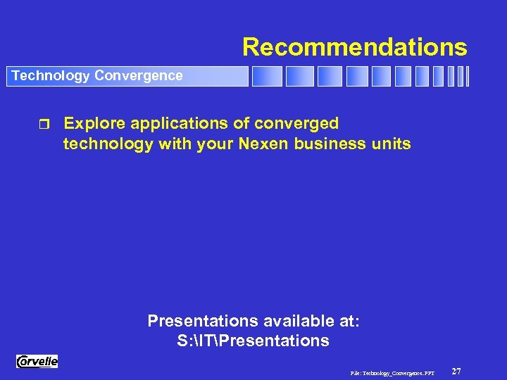 Recommendations Technology Convergence r Explore applications of converged technology with your Nexen business units