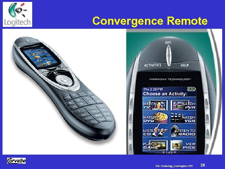 Convergence Remote Technology Convergence File: Technology_Convergence. . PPT 28
